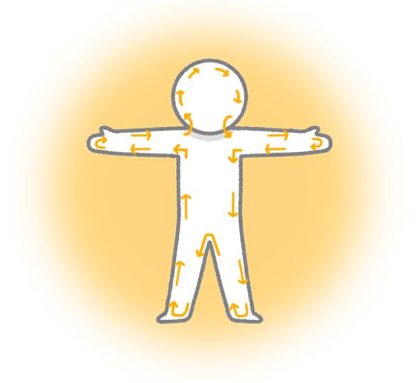 気功・エネルギー療法 – 泉南 阪南 和歌山 肩こり 腰痛|ストレス うつ病でお悩みなら久保整骨院